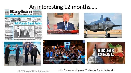 20180516 interesting 12 months slide